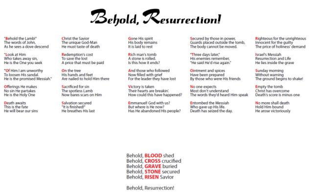 behold_resurrection